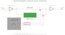buf_bypass_block
